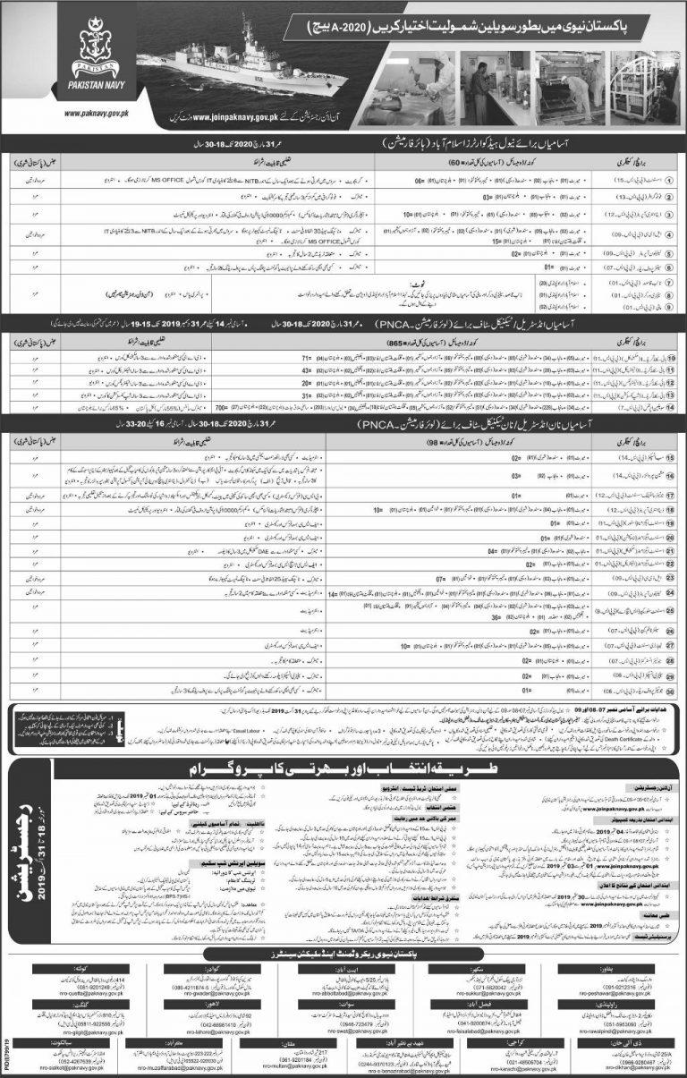 Join Pak Navy as Civilian 2020-A Batch Apply Online www.joinpaknavy.gov.pk