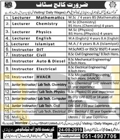TEVTA Jobs 2019 for Teaching Staff at Govt College of Technology Rawalpindi Latest