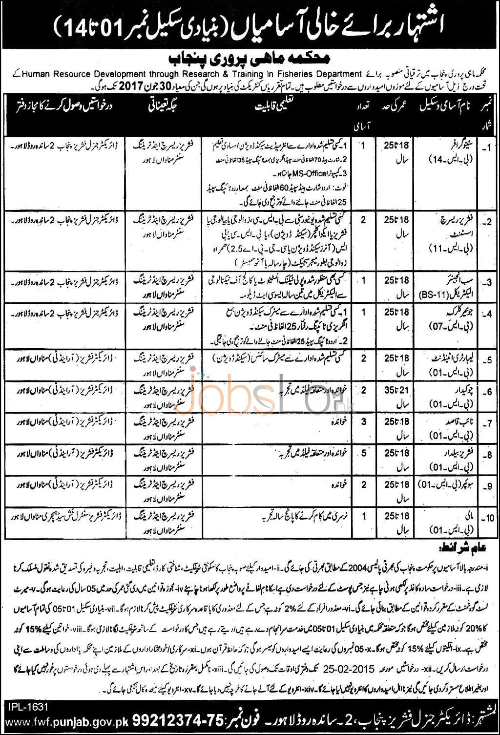 Forestry Wildlife & Fisheries Department Punjab Jobs