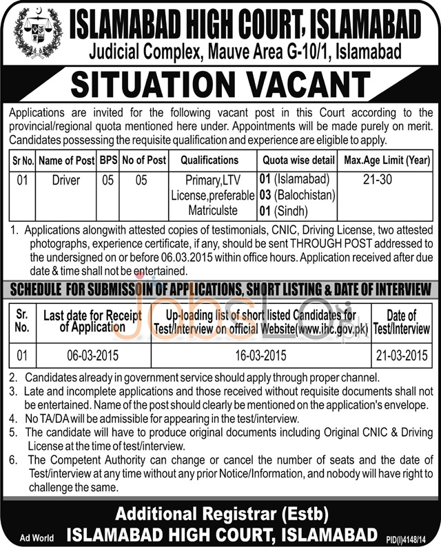 Islamabad High Court Jobs