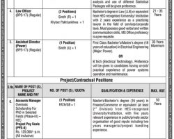 HEC Jobs 2019 Application Form | Higher Education Commission | www.hec.gov.pk