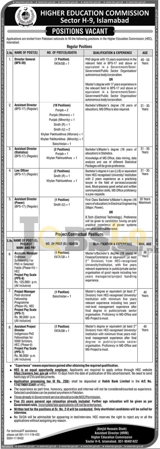 HEC Jobs 2019 Application Form   Higher Education Commission   www.hec.gov.pk