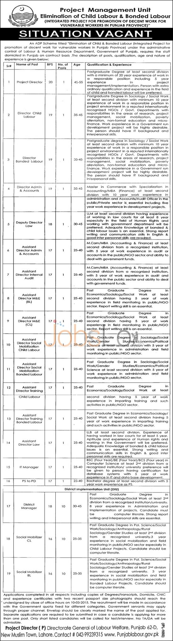 Labour & Human Resources Department Punjab Lahore Jobs