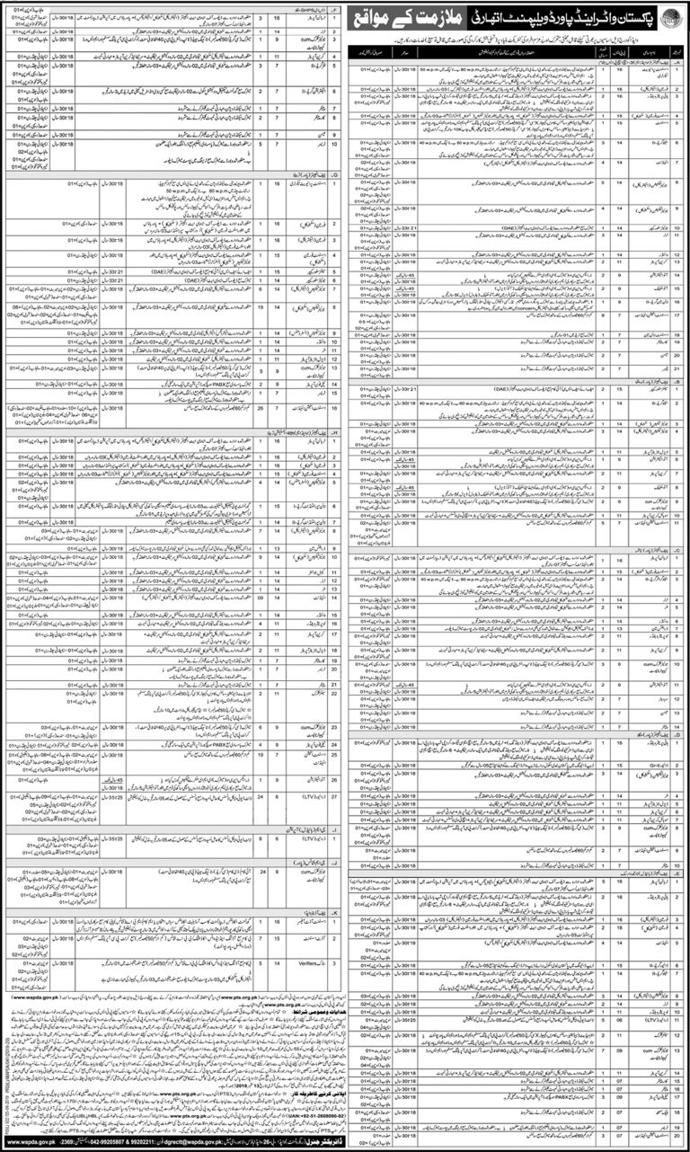 WAPDA Jobs 2019 PTS Application Form Download Online | www.wapda.gov.pk