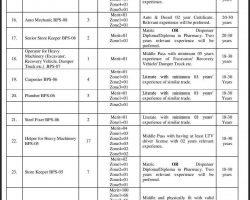 Rescue 1122 KPK Jobs 2019 PTS Application Form Download Latest Advertisement