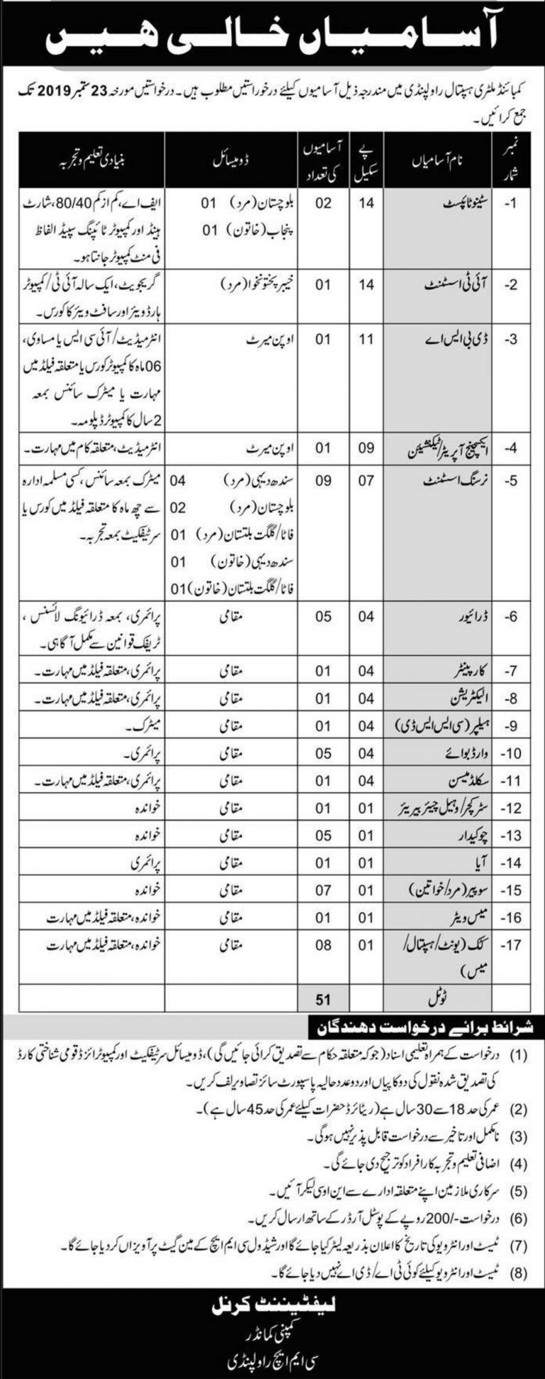 Combined Military Hospital CMH Rawalpindi Jobs 2019 Pak Army Latest