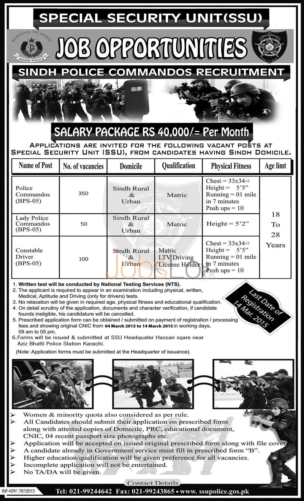 SSU Sindh Police Jobs