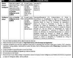NADRA Jobs 2019 Intelligence Officer Latest Vacancies