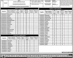 PPSC Jobs Advertisement No 29/2019 September Apply Online Latest Vacancies