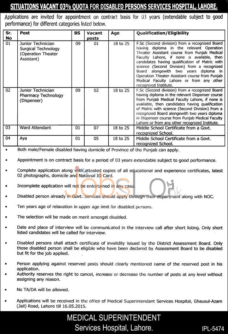 Services Hospital Lahore Jobs