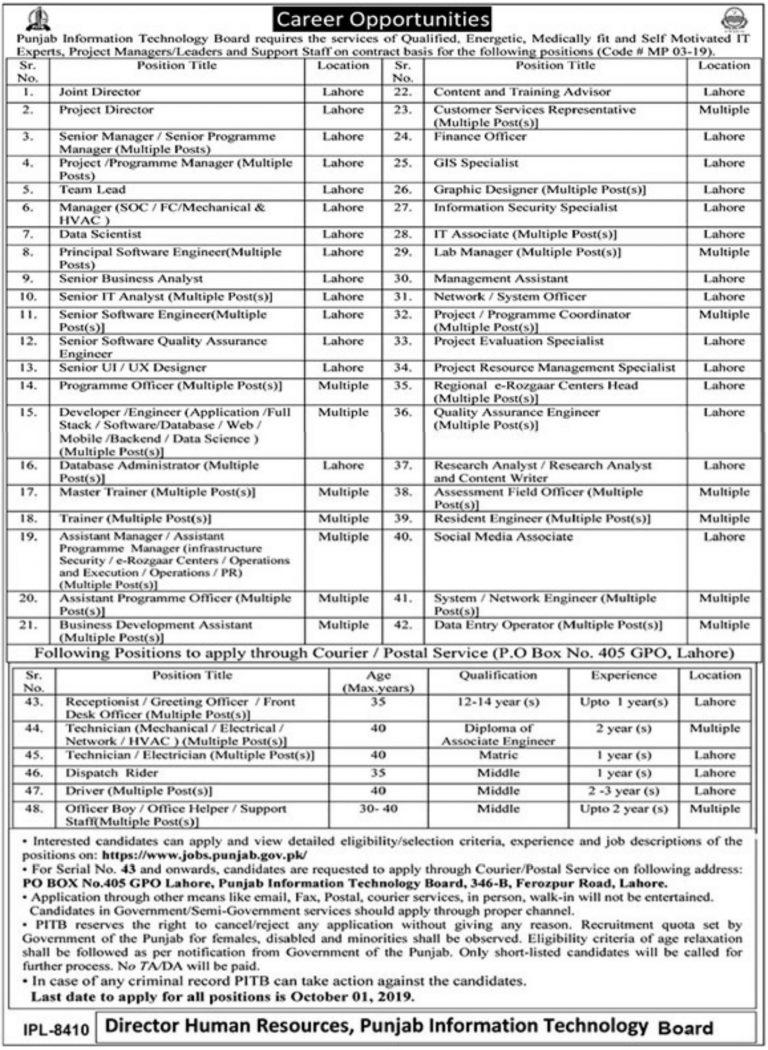 Punjab Information Technology Board PITB Jobs 2019 Apply Online Latest Vacancies