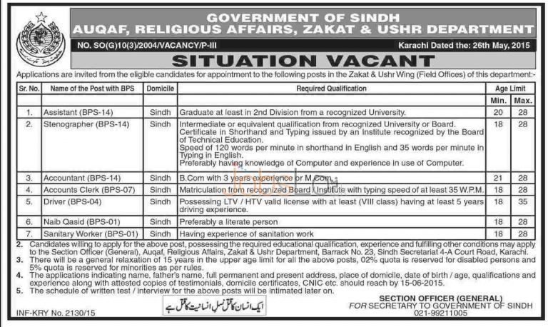 Govt of Sindh Auqaf Religious Affairs Zakat Ushr Department Jobs 2015