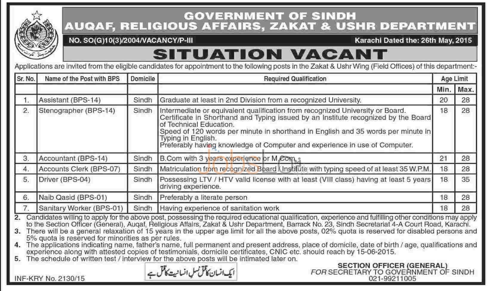Auqaf, Religious Affairs, Zakat & Ushr Department Jobs
