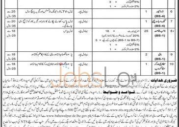 District & Session Court Court Bahawalpur Jobs 2015 Punjab Pakistan