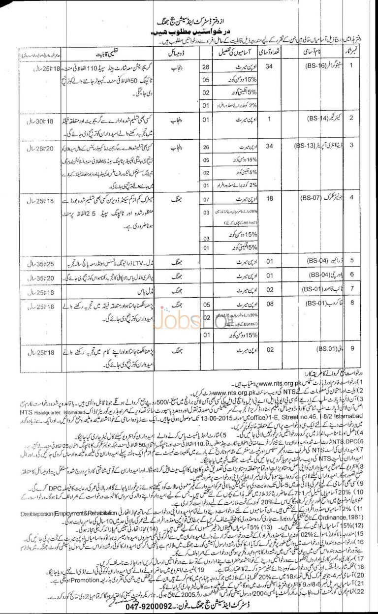 NTS Jobs in District & Session Court Jhang 2015 Application Form