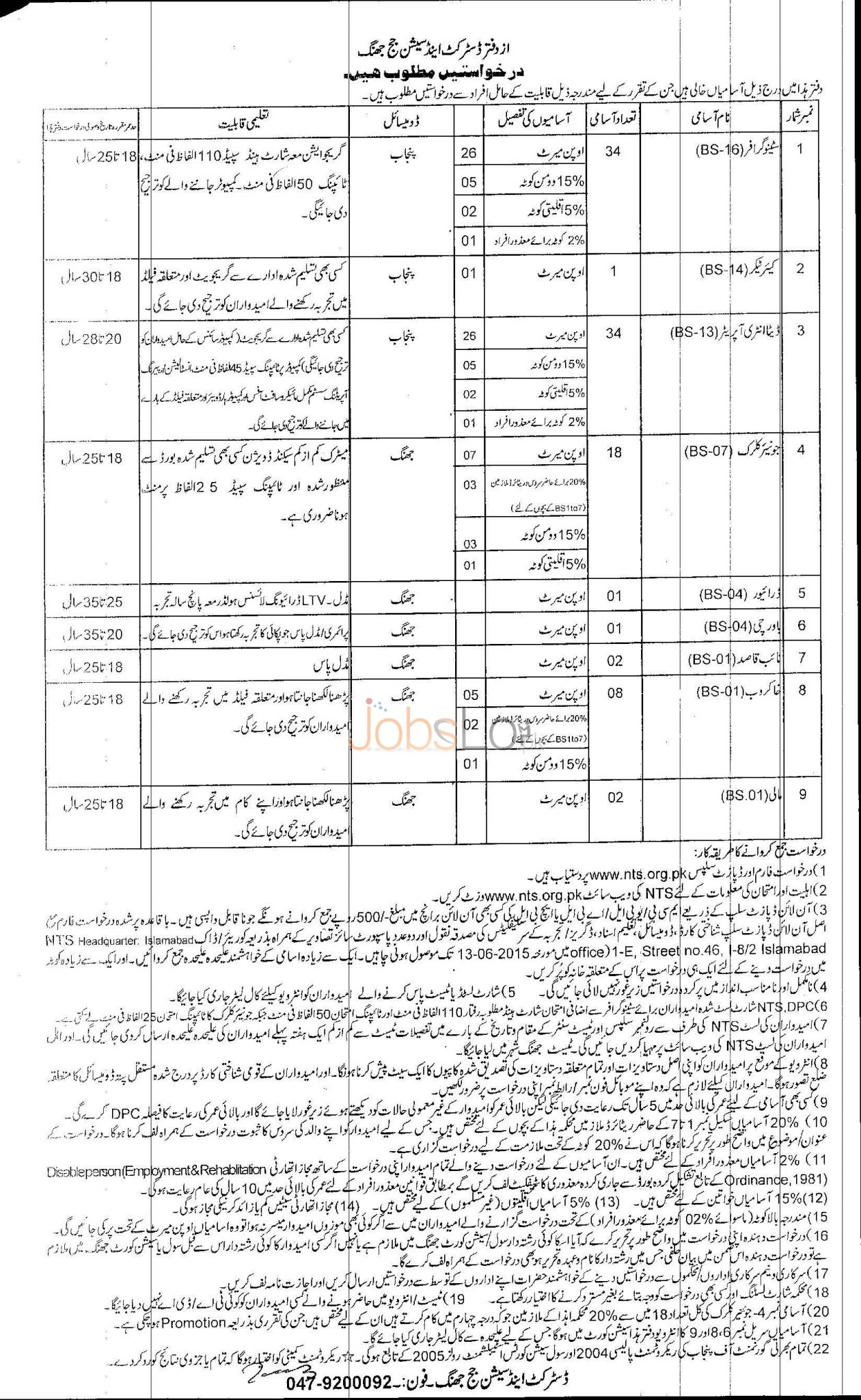 District & Session Court Jhang Jobs