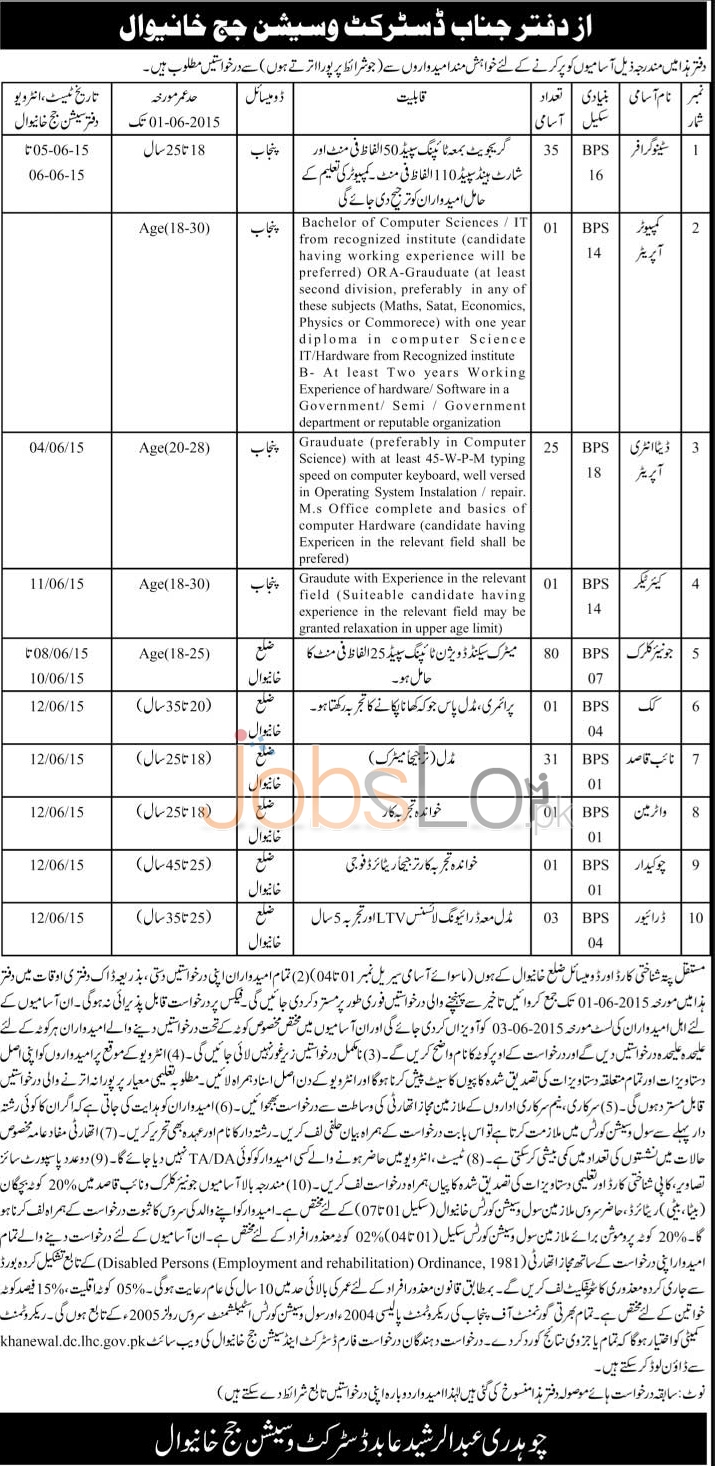 District and Session Court Khanewal Jobs 2015 Test / Interview Schedule