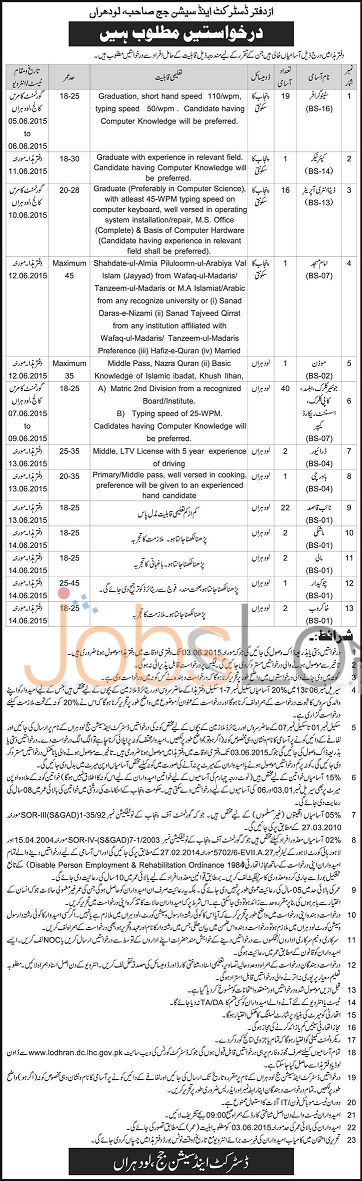Stenographer Jobs in District and Session Court Lodhran 2015