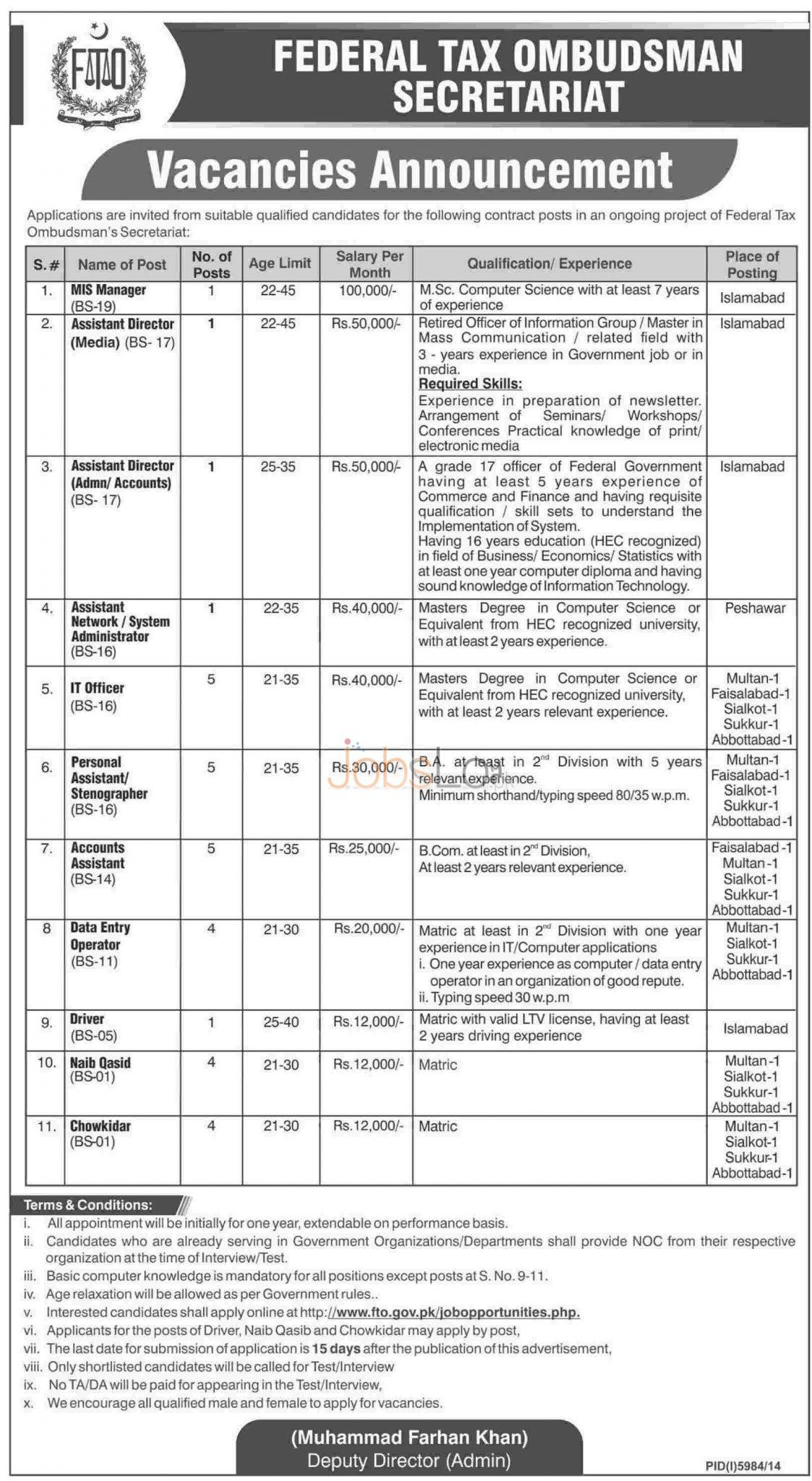 Federal Tax Ombudsman Pakistan Jobs