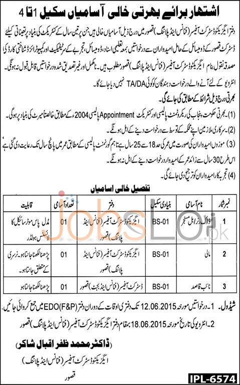 Finance and Planning Department Punjab Jobs in Kasur 2015