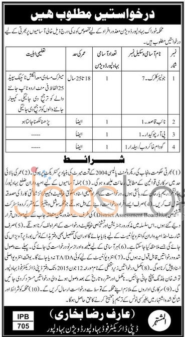 Food Department Punjab Jobs