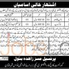 Govt College For Elementary Teachers Multan Jobs 29 May 2015