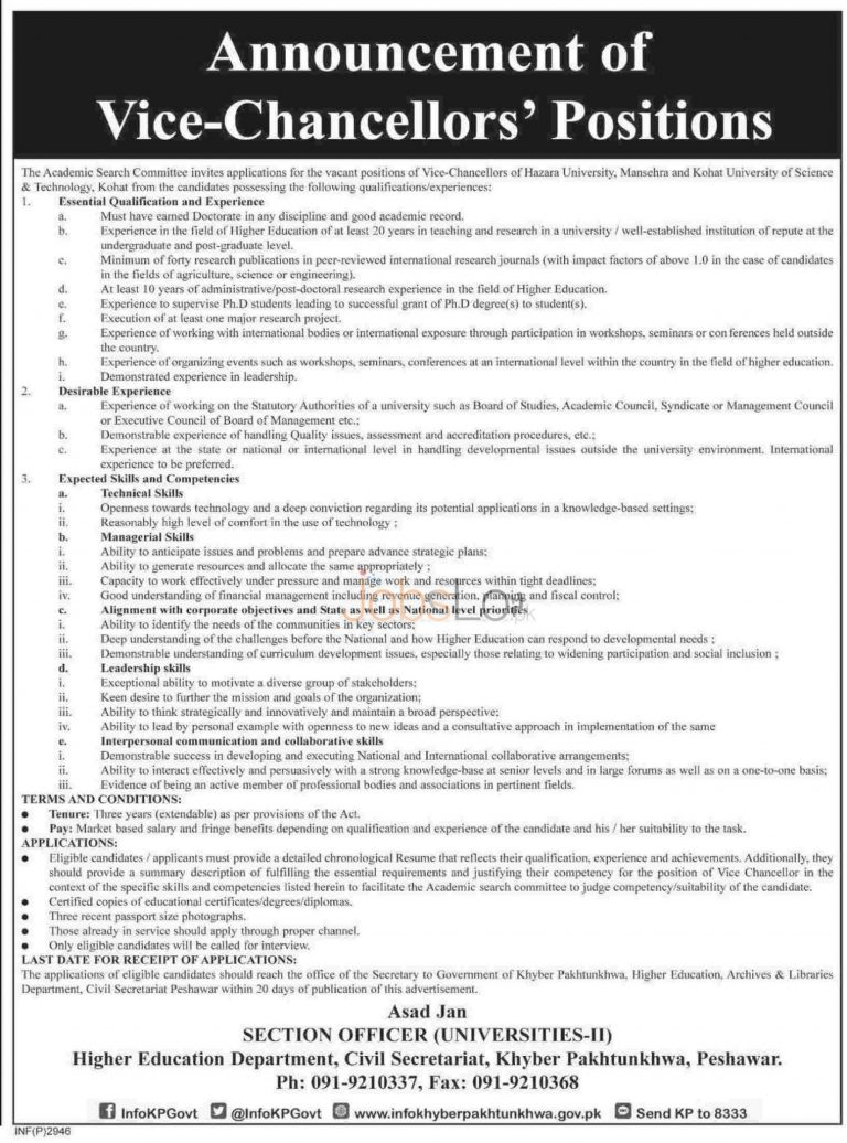 Higher Education Department KPK Jobs 2015 May 30 Advertisement