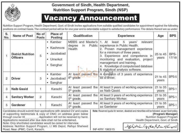 Health Department Nutrition Support Program Sindh Jobs 2015 May 22