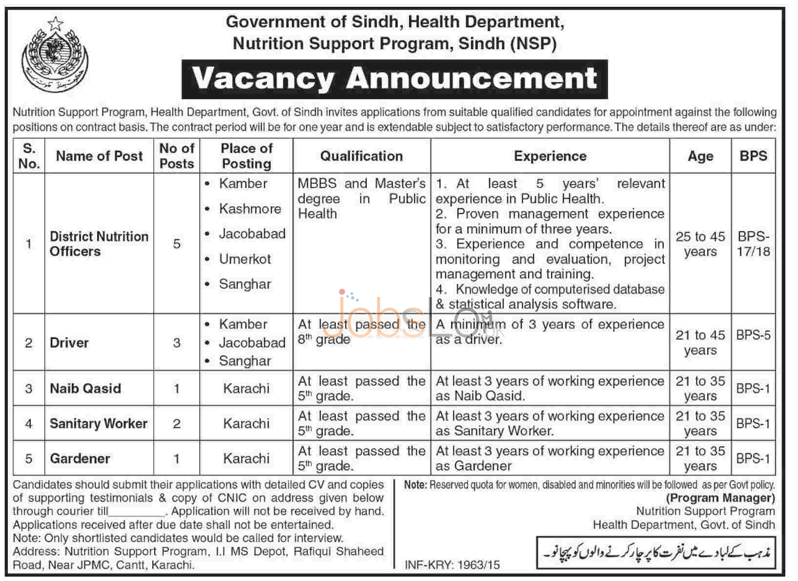 Nutrition Support Program Sindh Jobs