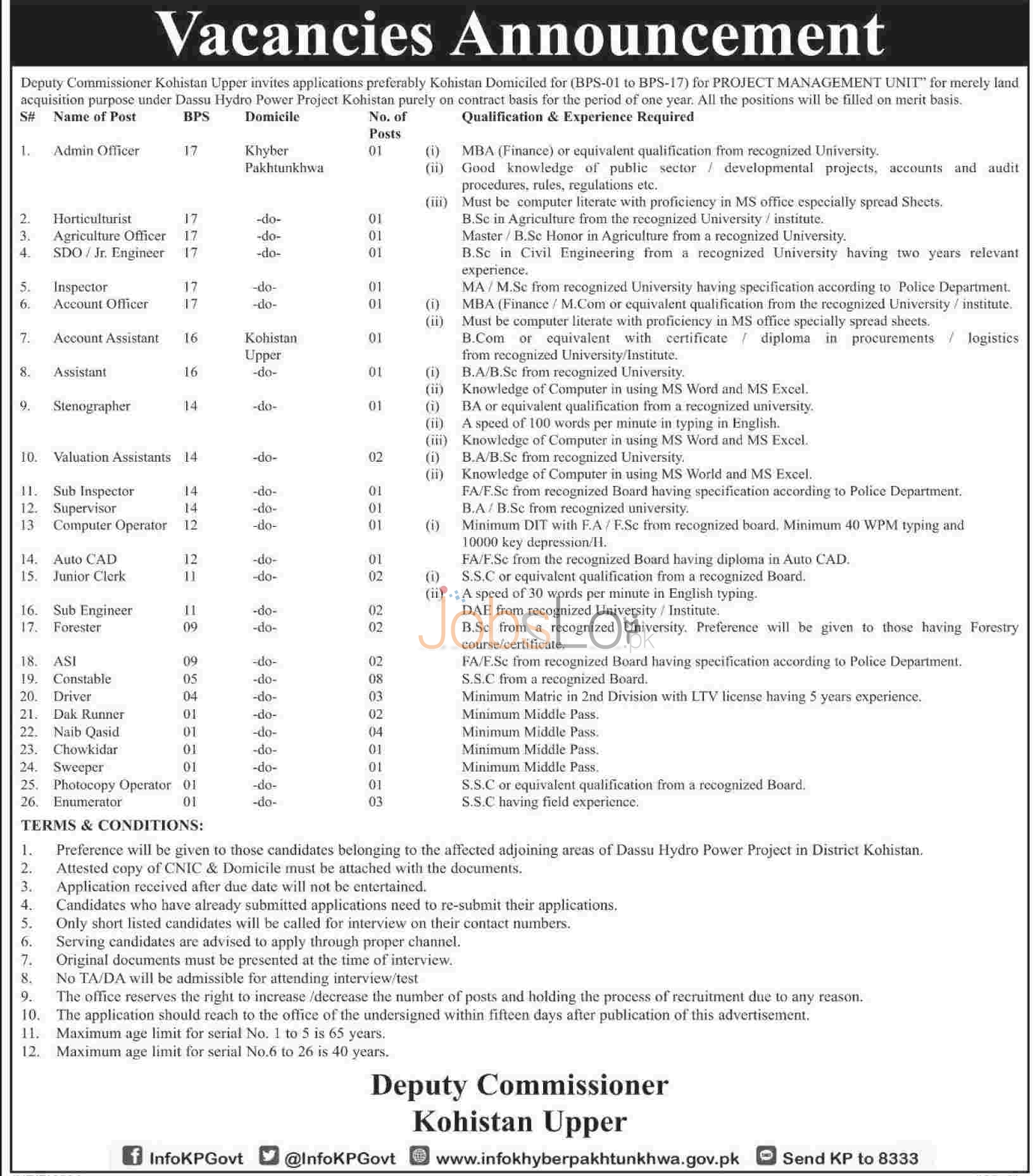 Inspector, ASI & Constable Jobs 2015 in Government of KPK