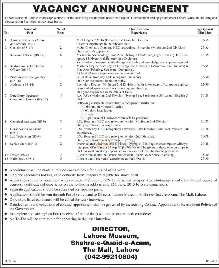 Lahore Museum Job Opportunities 2015 May 21 Advertisement