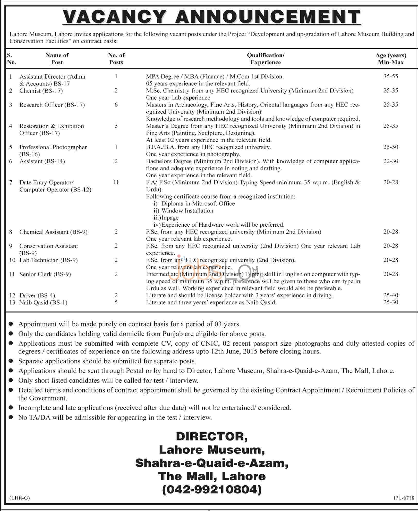 Lahore Museum Jobs