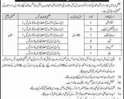 NADRA Multan Jobs 2019 – National Database & Registration Authority Last Date