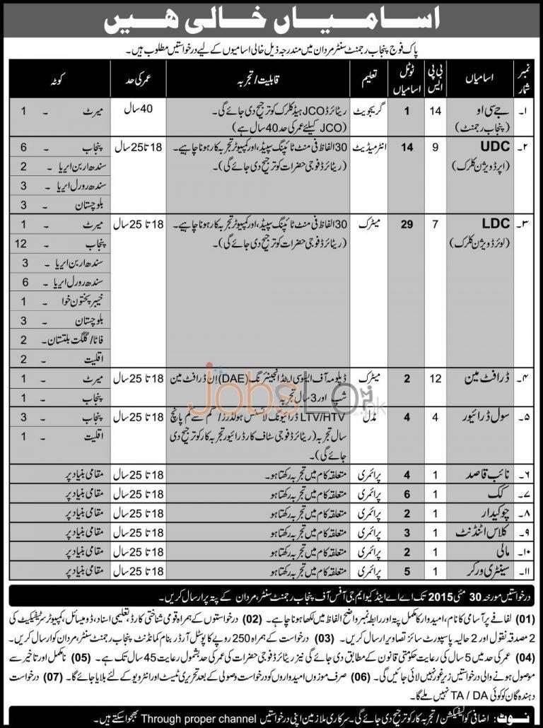 Jobs in Pakistan Army Punjab Regiment Centre Mardan 2015