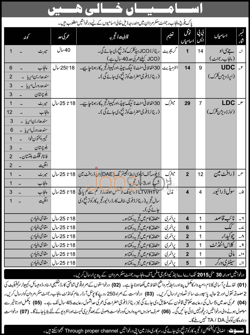 Pakistan Army Punjab Regiment Jobs