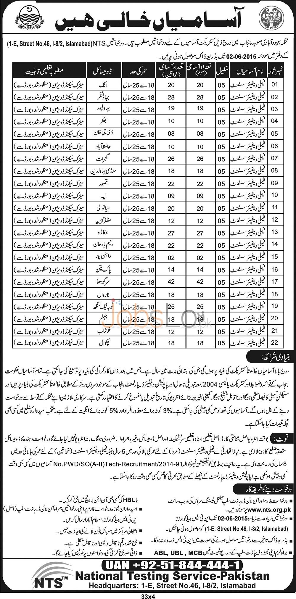 Population Welfare Department Punjab Family Welfare Assistant Jobs 2015 NTS Form