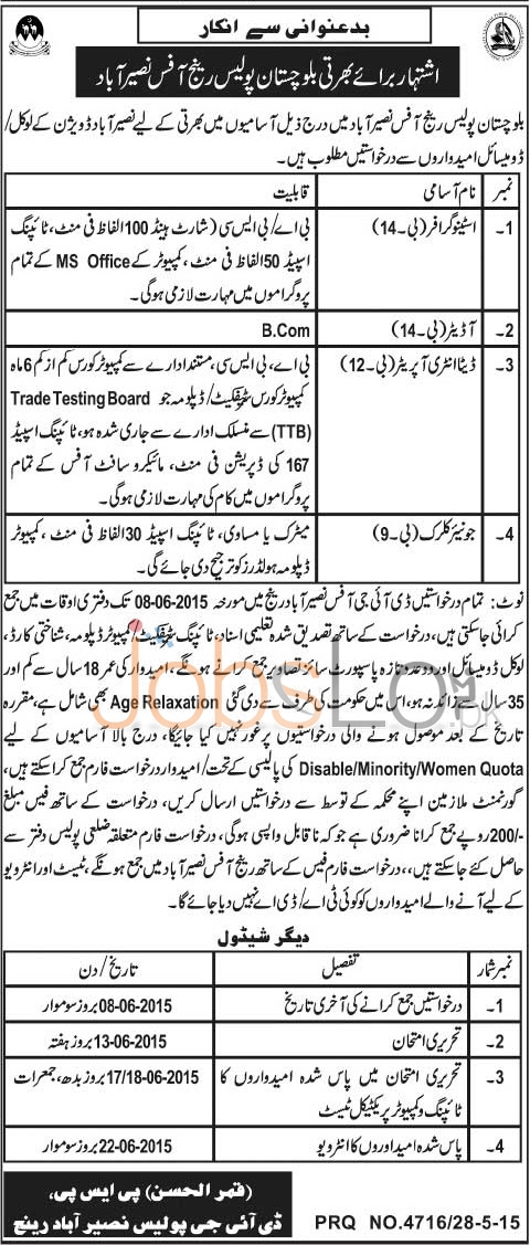 Police Department Jobs 2015