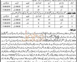 Population Welfare Department Punjab Jobs in Okara 2015