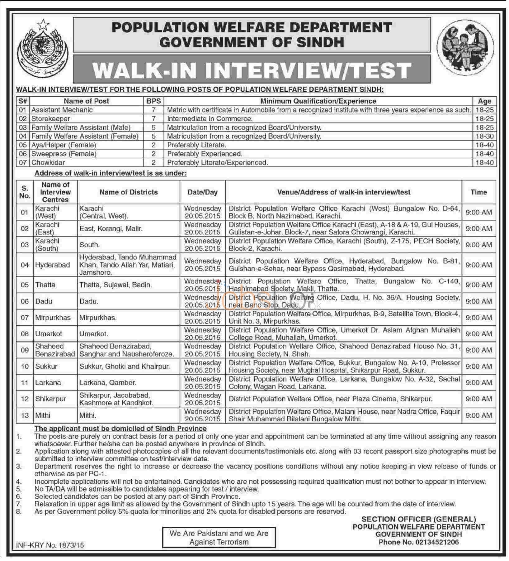 Population Welfare Department Sindh Jobs 2015 Walk-In Interview & Test