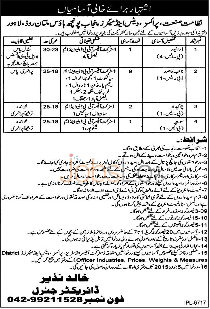 Directorate of Industries Punjab Jobs