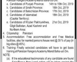 Pakistan Rangers Jobs 2019 Punjab for Soldier/Sub Inspector Latest Vacancies