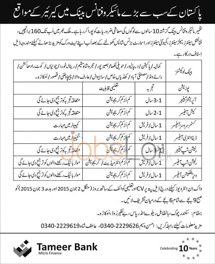 Tameer Bank Jobs