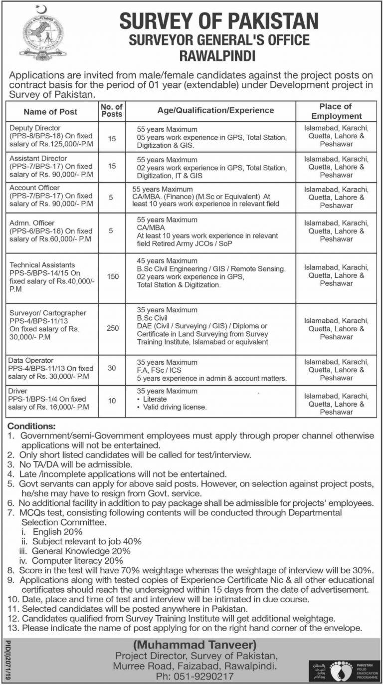 Survey of Pakistan Jobs 2019 Application Form Download Online Last Date