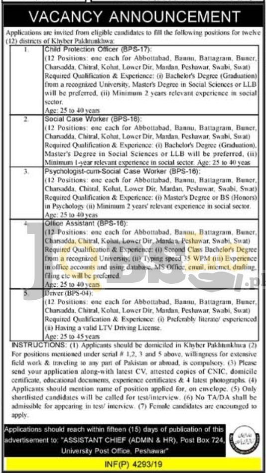 Public Sector Organization P.O.Box 724 Peshawar Latest Advertisement