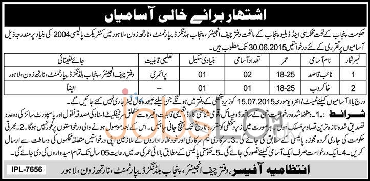C & W Department Punjab Jobs