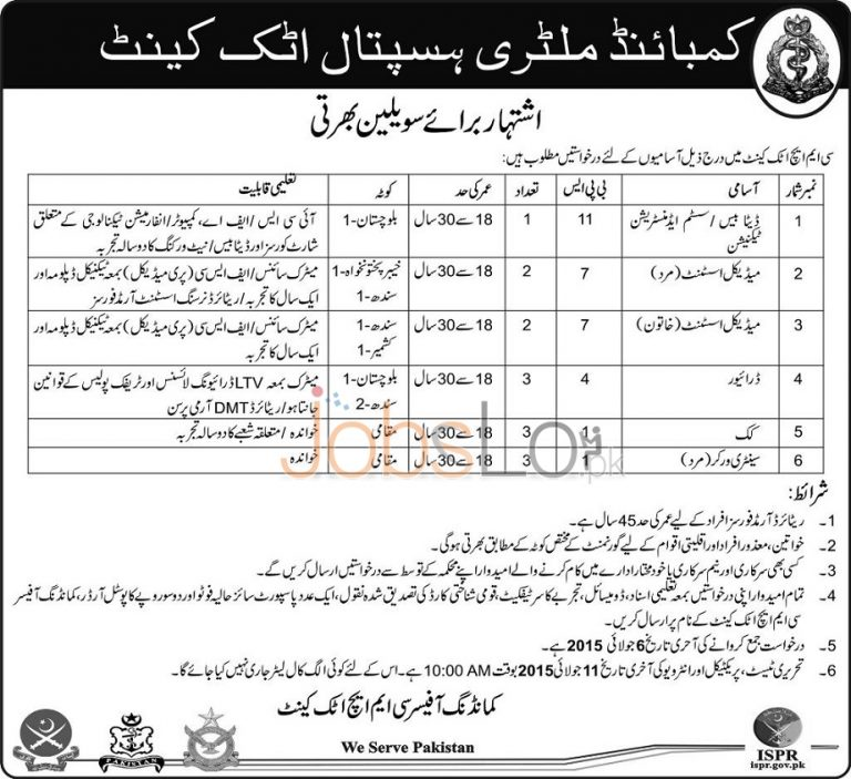 Combined Military Hospital CMH Attock Jobs 2015 for Civilians BPS-11 to BPS-01