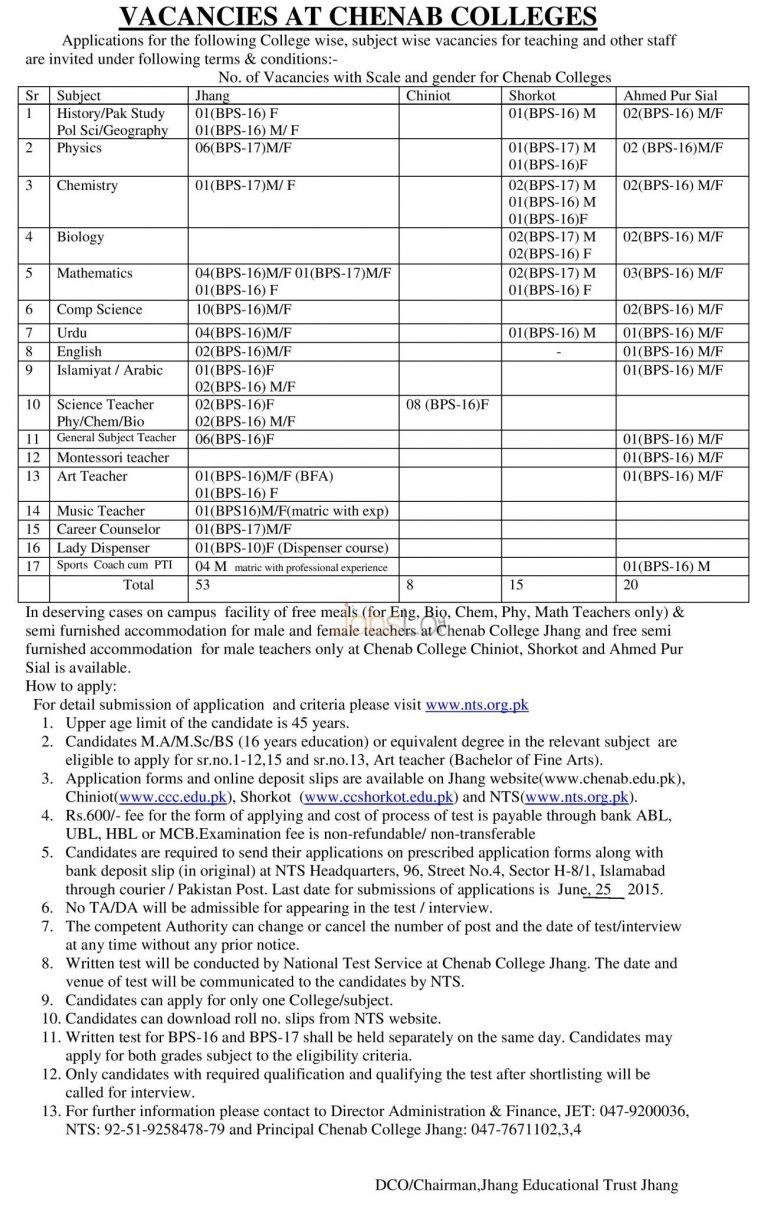 Chenab College NTS Jobs 2015 Jhang Chiniot Shorkot Ahmed Pur Sial Application Form