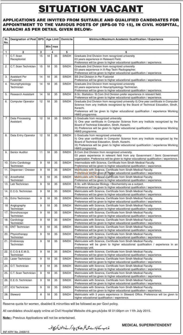 Civil Hospital Karachi Jobs 2015 June / July Apply Online