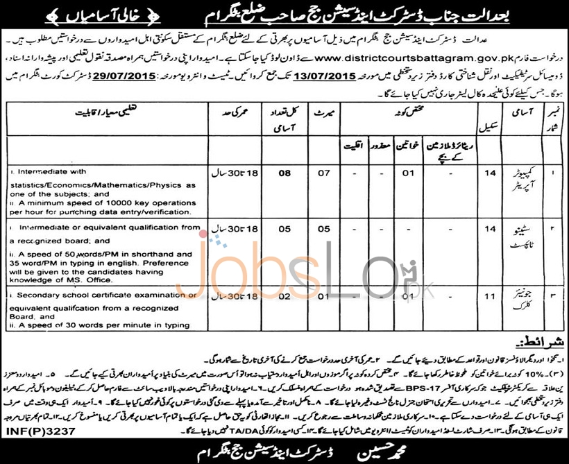District & Session Court Battagram Jobs
