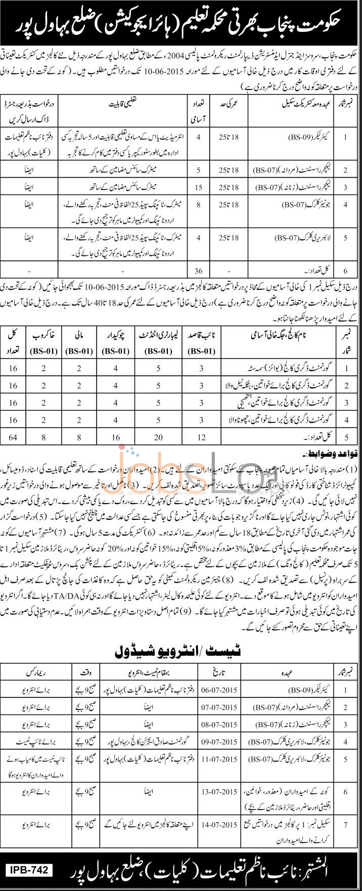 Education Department Punjab Jobs